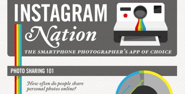 Instagram infografia de la semana