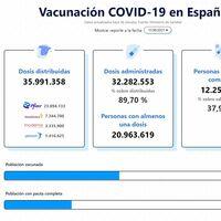 Esta web de código abierto te muestra el estado del proceso de vacunación contra la COVID-19 en España