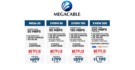 Megacable Paquetes Netflix Mexico