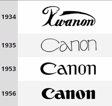Logo Canon Evolucion