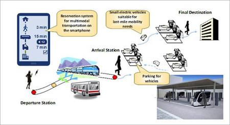 Grenoble acoge el experimento de transporte urbano sostenible de Toyota