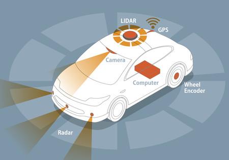 Gráfico coche con sensores