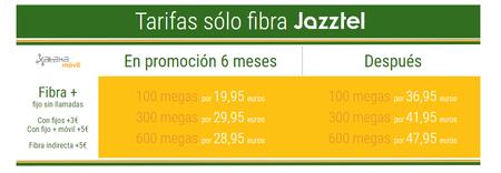 Tarifas Solo Fibra Jazztel 2020
