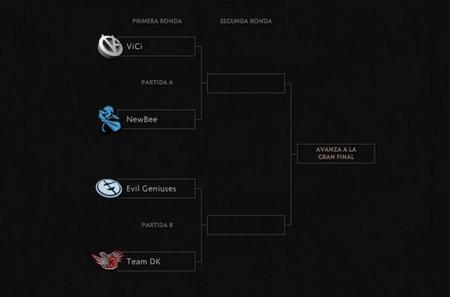 dota2-winners-bracket.jpg