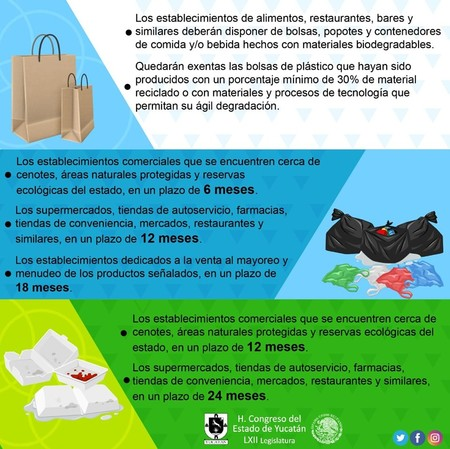 Prohibicion Bolsas Plastico Popotes Unicel Yucatan
