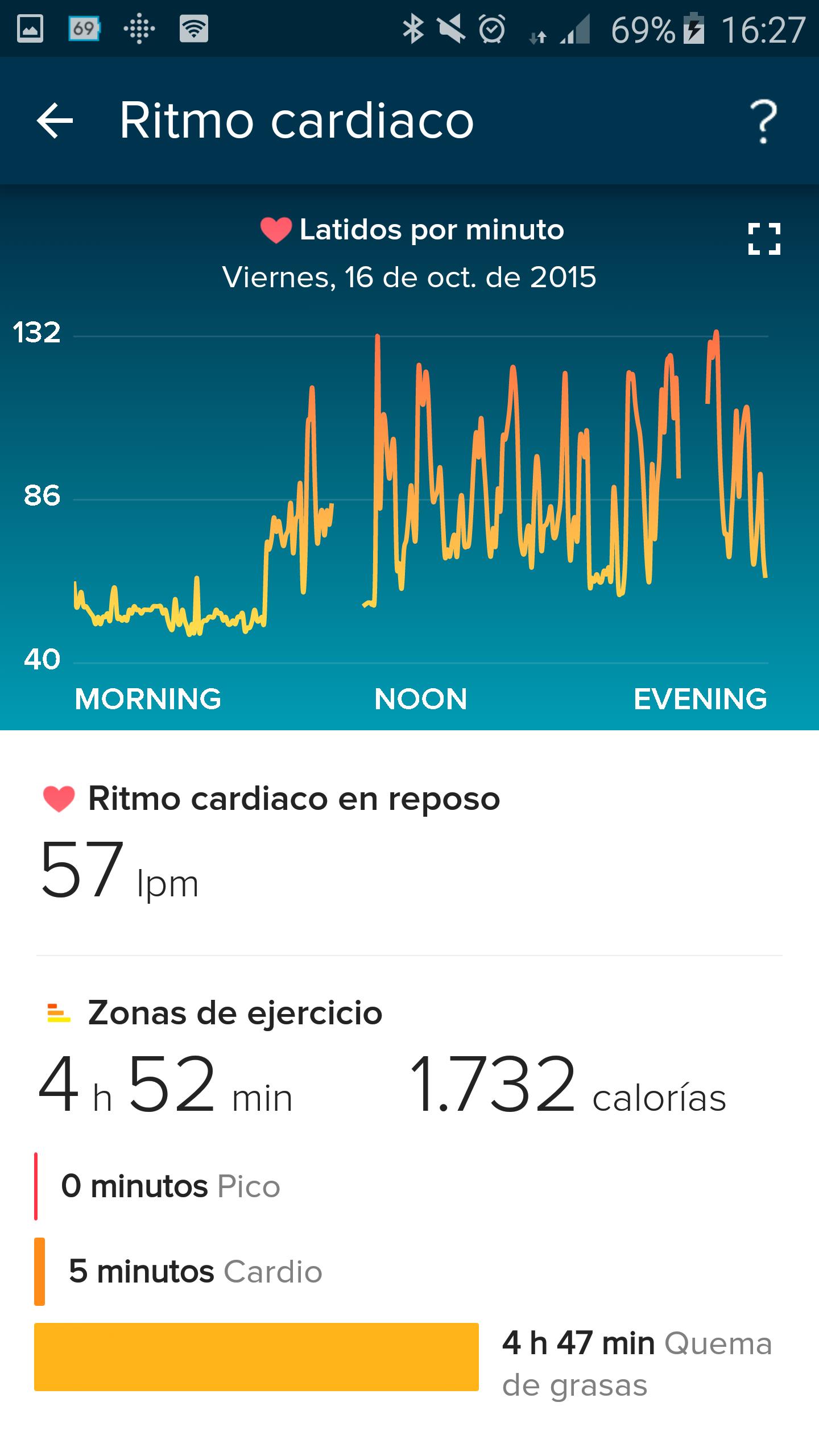 Aplicación Fitbit en smartphone