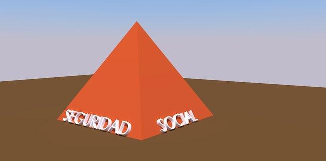 Piramide Seguridad Social