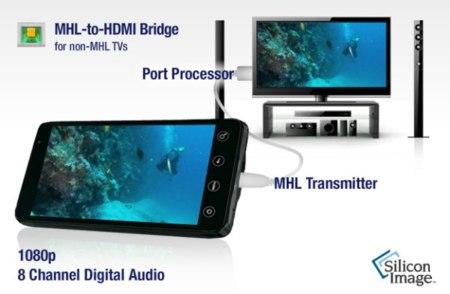 Silicon Image presenta su nueva generación de productos MHL 2.0