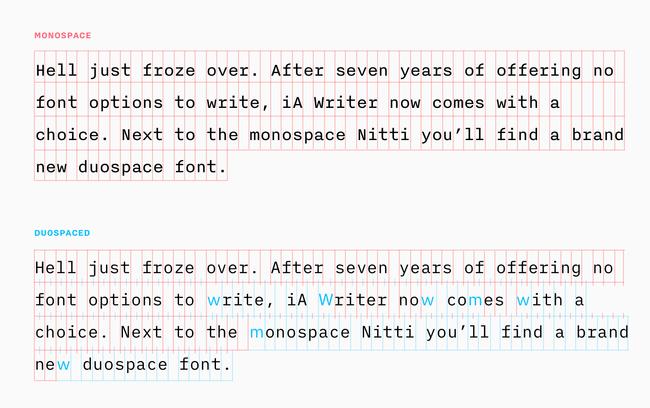 Monospace And Duospace Raster