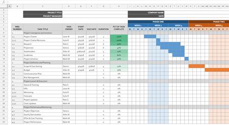 25 plantillas de las hojas de clculo de google para organizarlo todo gantt chart template hojas de calculo de google ccuart Choice Image