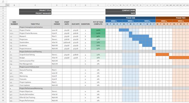 Gantt Chart Template Hojas De Calculo De Google