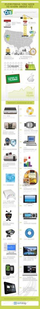 infografia CES