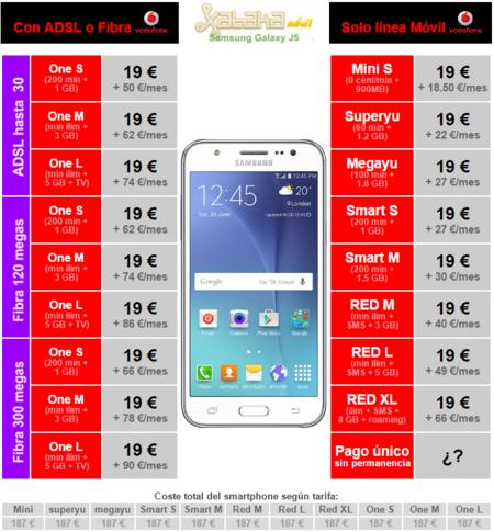 Precios Samsung Galaxy J5 Con Tarifas Vodafone