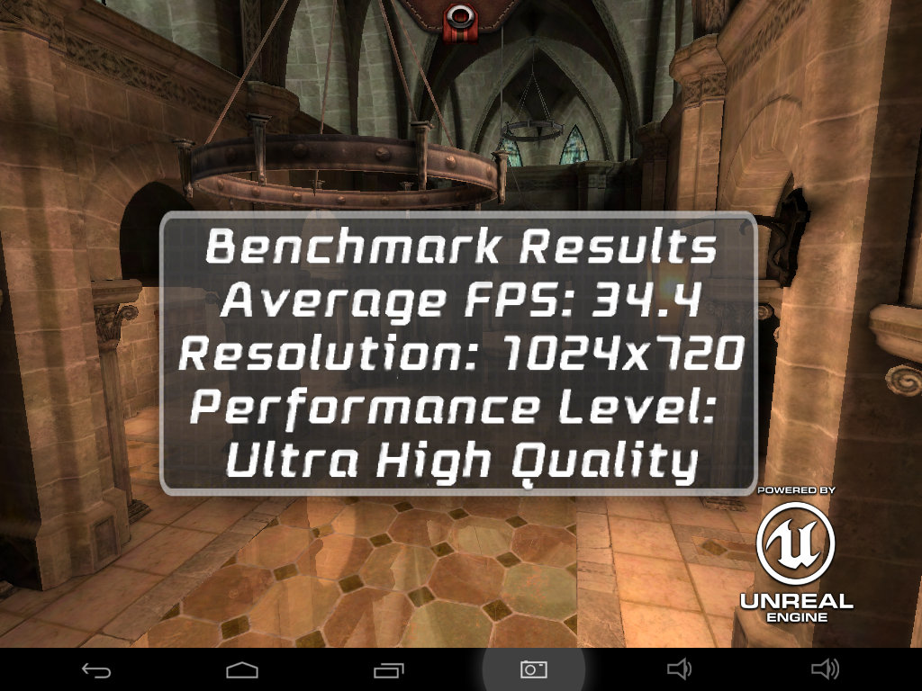 Benchmarks Woxter i80