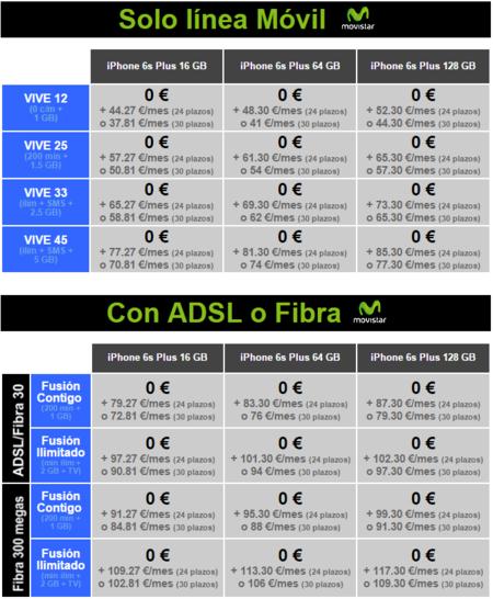 Precios Iphone 6s Plus Con Tarifas Movistar