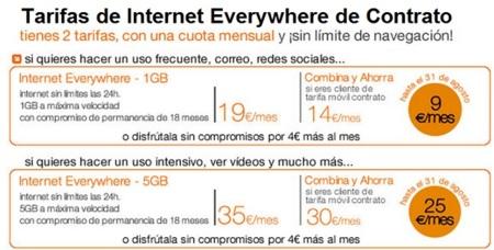 Promociones Internet móvil Orange