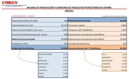 importaciones-espana.jpg