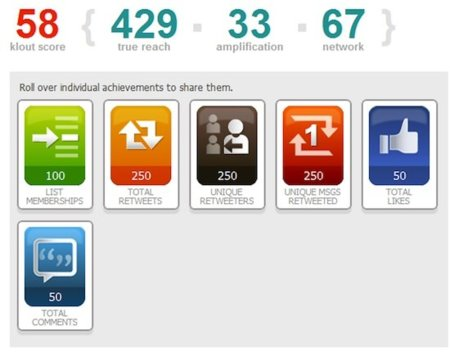 Klout listo y preparado para integrar también a Google+