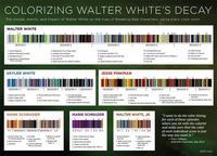 El color de la ropa de los personajes de 'Breaking Bad', la imagen de la semana