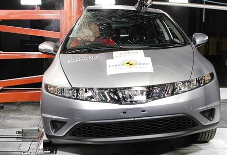 EuroNCAP - Honda Civic