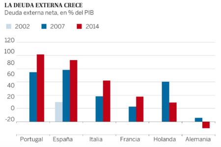 03 Deuda Externa Zona Euro