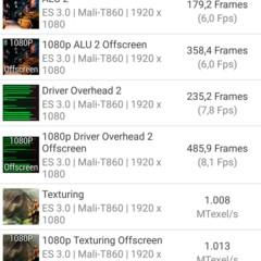 Foto 15 de 30 de la galería benchmarks-oppo-f1-plus en Xataka Android