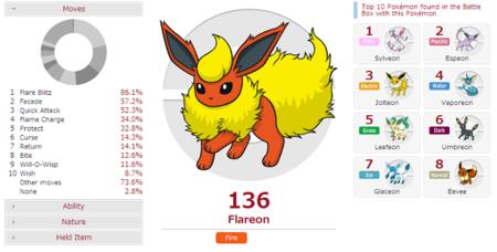 La combinación de ataques de Flareon