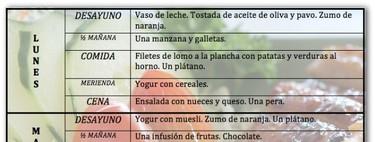 Tu dieta semanal con Vitónica (I)
