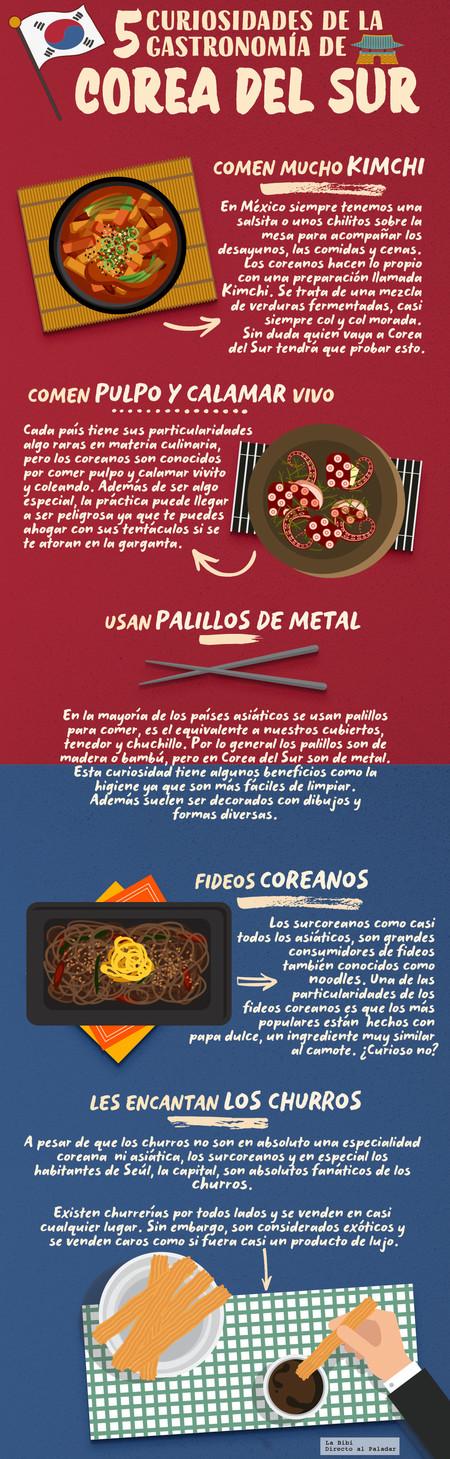Infografia Gastronomia Corea