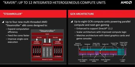 AMD_Kaveri_APU_Steamroller_GCN