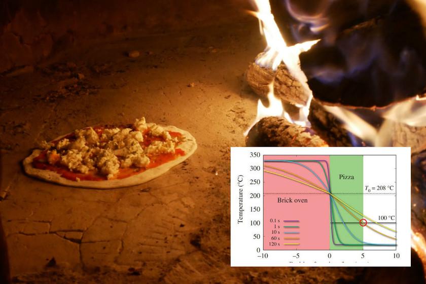 La fórmula para hacer la pizza en un horno eléctrico como si fuera de leña (según la física)