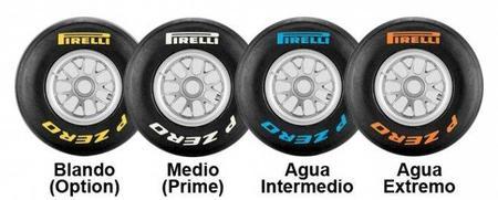GP de Brasil F1 2011: compuestos elegidos por Pirelli