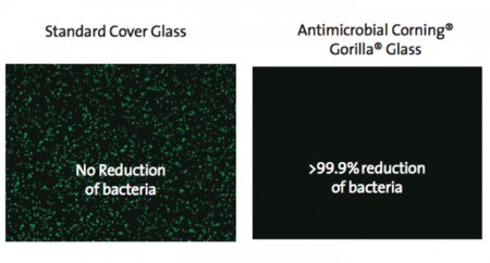 Corning Antimicrobial