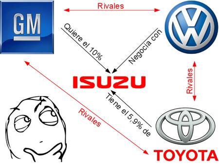Isuzu está ligando con General Motors y Volkswagen