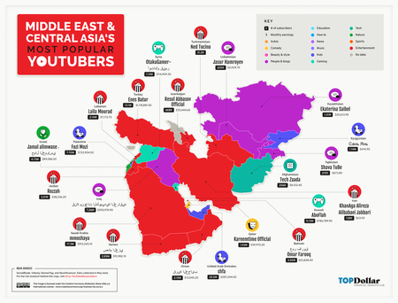En Oriente Medio