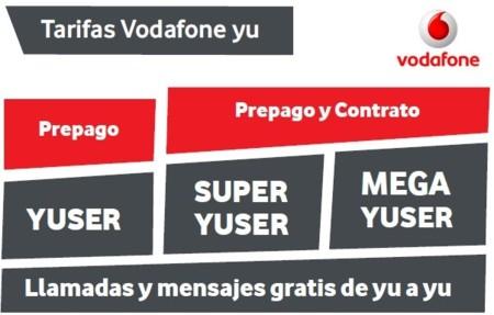 Vodafone limita la posibilidad de acumular MB y minutos en sus tarifas yuser de prepago