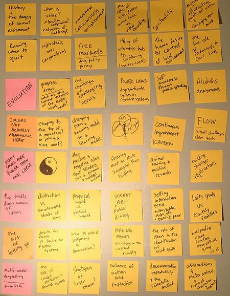 Maneras de generar ideas de negocio