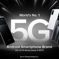 Xiaomi domina con mano de hierro: ya es la compañía que más teléfonos 5G vende a nivel mundial