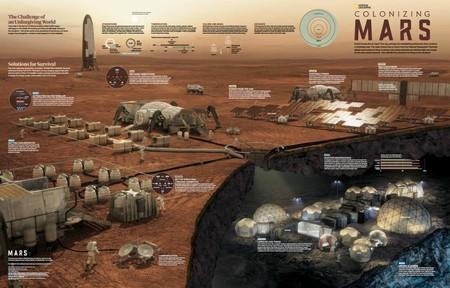 Colonia Marte