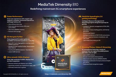 Dimensity810