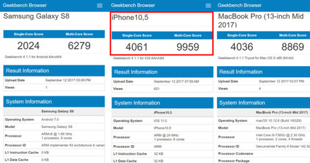 Iphone X Benchmark Galaxy S8 Macbook Pro