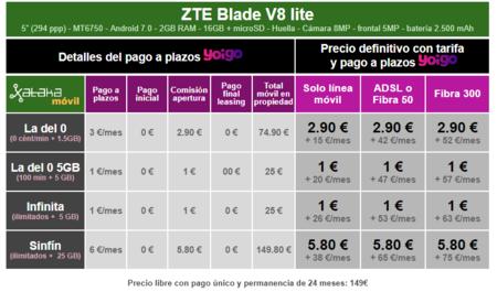 Precios Zte Blade V8 Lite Con Pago A Plazos Y Tarifas Yoigo
