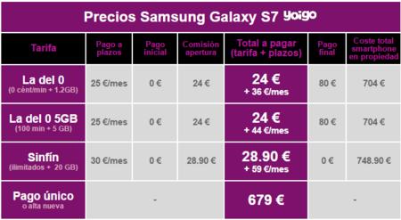 Precios Samsung Galaxy S7 Con Yoigo