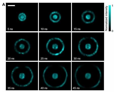 Cámaras lentas llevadas casi al absurdo: esta captura un billón de imágenes por segundo y retrata ondas y objetos transparentes