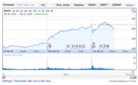 Sin límites: Apple roza la valoración bursátil de 770.000 millones de dólares