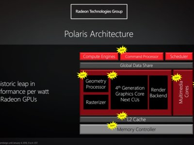 AMD presenta Polaris, una prometedora nueva arquitectura para sus GPUs