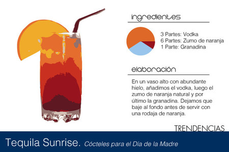 Tequila sunrise - 2