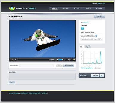 Sorenson 360, servicio de distribución de vídeo