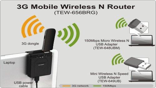 TRENDnetTEW-656BRG,unrouter3GportátilparacompartirelaccesoaInternetvíaWiFi