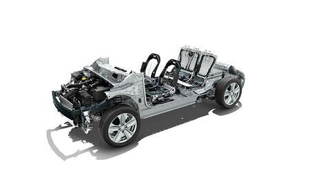 Dacia Sandero Plataforma Cmf B
